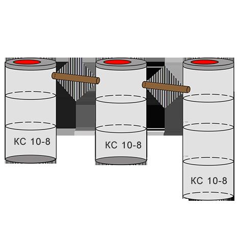трехкамерный бетонный септик 3+3+4