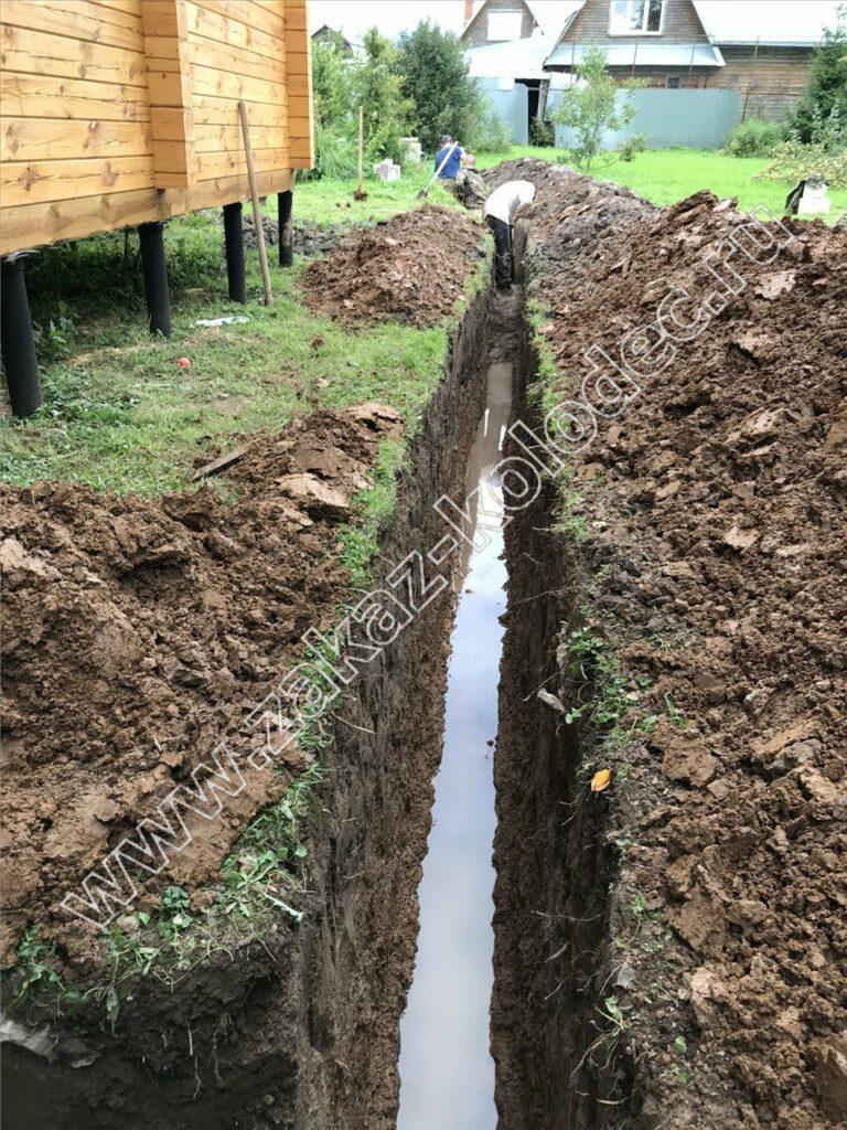 траншея под водопровод из колодца