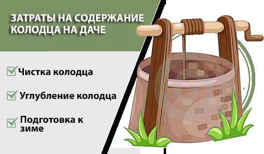 Как избежать затрат на содержание колодца