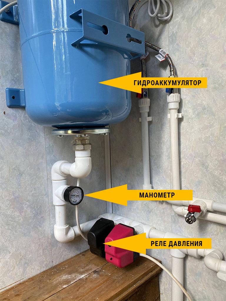 Водопровод для частного дома Талдомский район